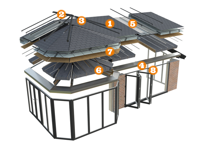 Ultraframe 380 from Realistic Home Improvements